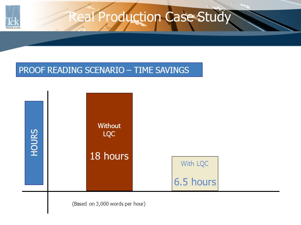 Real Production Case Study PROOF READING SCENARIO – TIME SAVINGS HOURS Without LQC 18 hours With LQC 6.5 hours (Based on 3,000 words per hour)