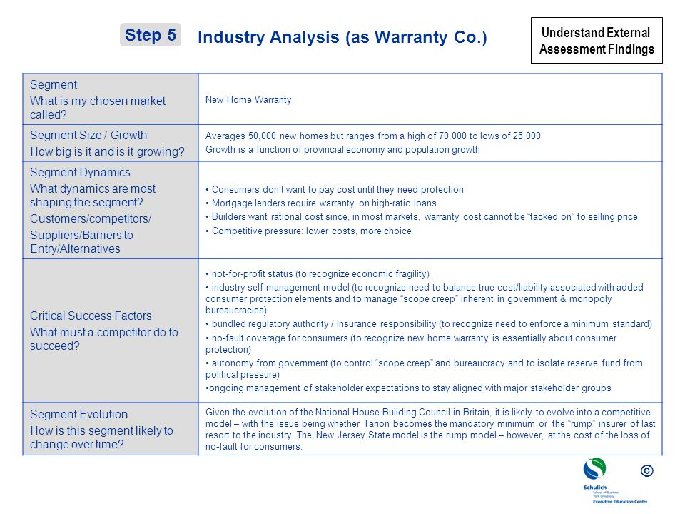 © Industry Analysis (as Warranty Co.) Segment What is my chosen market called.