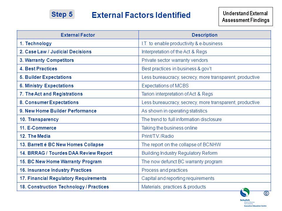 © External Factors Identified External FactorDescription 1.