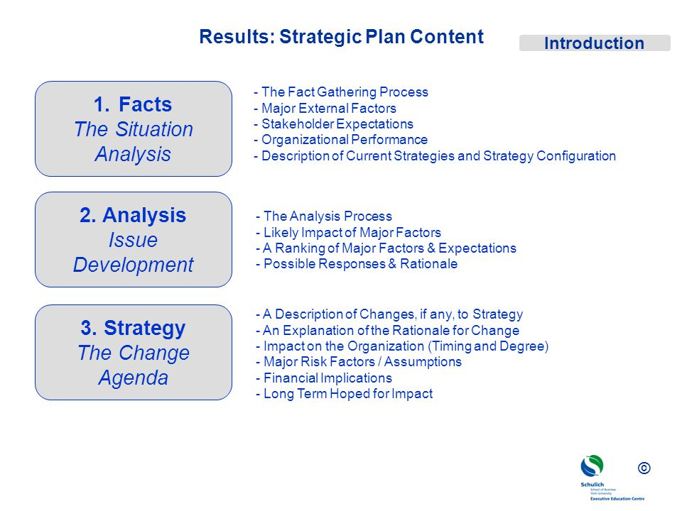 © Results: Strategic Plan Content - The Fact Gathering Process - Major External Factors - Stakeholder Expectations - Organizational Performance - Description of Current Strategies and Strategy Configuration - The Analysis Process - Likely Impact of Major Factors - A Ranking of Major Factors & Expectations - Possible Responses & Rationale - A Description of Changes, if any, to Strategy - An Explanation of the Rationale for Change - Impact on the Organization (Timing and Degree) - Major Risk Factors / Assumptions - Financial Implications - Long Term Hoped for Impact 1.Facts The Situation Analysis 2.
