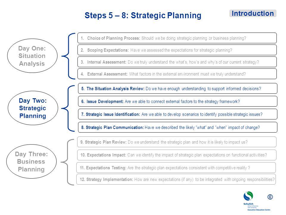 © Steps 5 – 8: Strategic Planning 2.