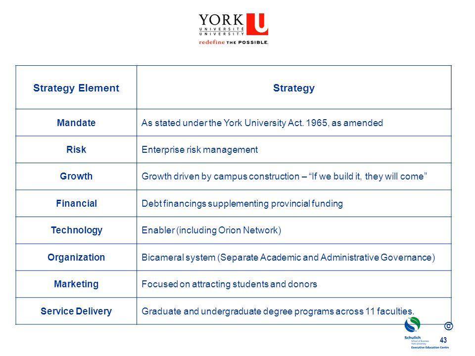 © 43 Strategy ElementStrategy MandateAs stated under the York University Act.