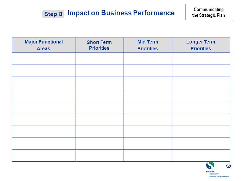© Impact on Business Performance Major Functional Areas Short Term Priorities Mid Term Priorities Longer Term Priorities Step 8 Communicating the Strategic Plan