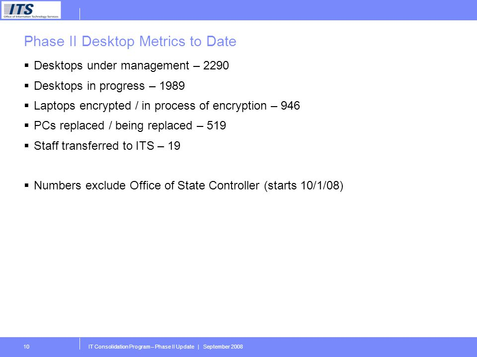 IT Consolidation Program – Phase II Update | September 200810 Phase II Desktop Metrics to Date Desktops under management – 2290 Desktops in progress – 1989 Laptops encrypted / in process of encryption – 946 PCs replaced / being replaced – 519 Staff transferred to ITS – 19 Numbers exclude Office of State Controller (starts 10/1/08)