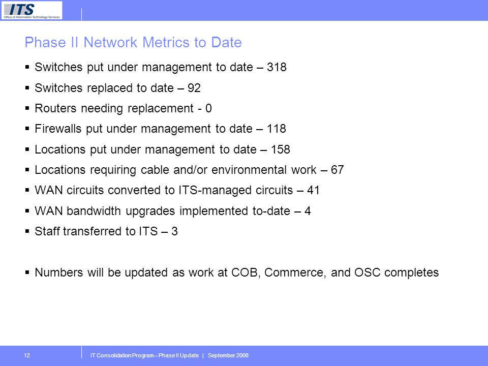 IT Consolidation Program – Phase II Update | September 200812 Phase II Network Metrics to Date Switches put under management to date – 318 Switches replaced to date – 92 Routers needing replacement - 0 Firewalls put under management to date – 118 Locations put under management to date – 158 Locations requiring cable and/or environmental work – 67 WAN circuits converted to ITS-managed circuits – 41 WAN bandwidth upgrades implemented to-date – 4 Staff transferred to ITS – 3 Numbers will be updated as work at COB, Commerce, and OSC completes