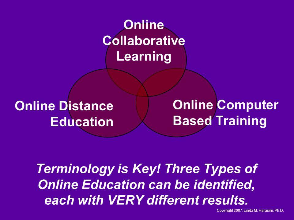 Terminology is Key.