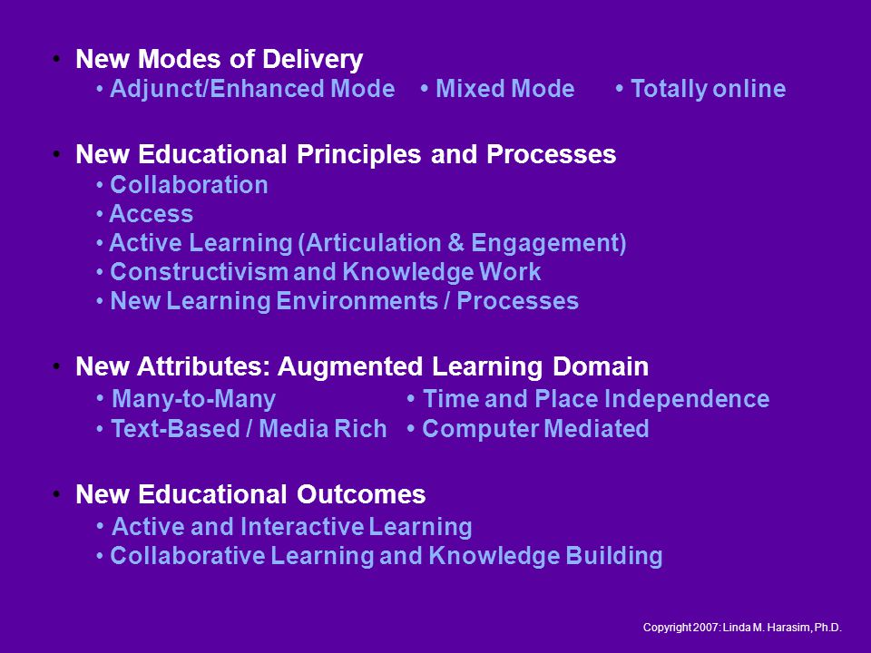 New Modes of Delivery Adjunct/Enhanced Mode Mixed Mode Totally online New Educational Principles and Processes Collaboration Access Active Learning (Articulation & Engagement) Constructivism and Knowledge Work New Learning Environments / Processes New Attributes: Augmented Learning Domain Many-to-Many Time and Place Independence Text-Based / Media Rich Computer Mediated New Educational Outcomes Active and Interactive Learning Collaborative Learning and Knowledge Building Copyright 2007: Linda M.