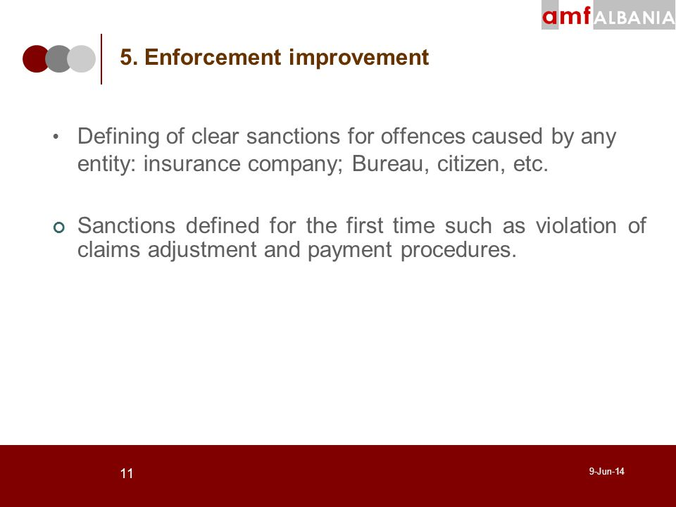 11 9-Jun-14 Defining of clear sanctions for offences caused by any entity: insurance company; Bureau, citizen, etc.
