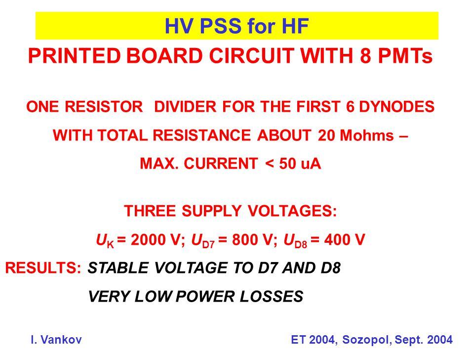 HV PSS for HF I. Vankov ET 2004, Sozopol, Sept.