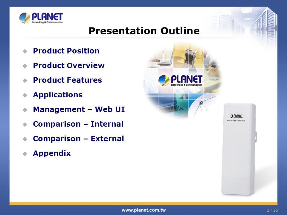 2 / 25 Product Position Product Overview Product Features Applications Management – Web UI Comparison – Internal Comparison – External Appendix Presen
