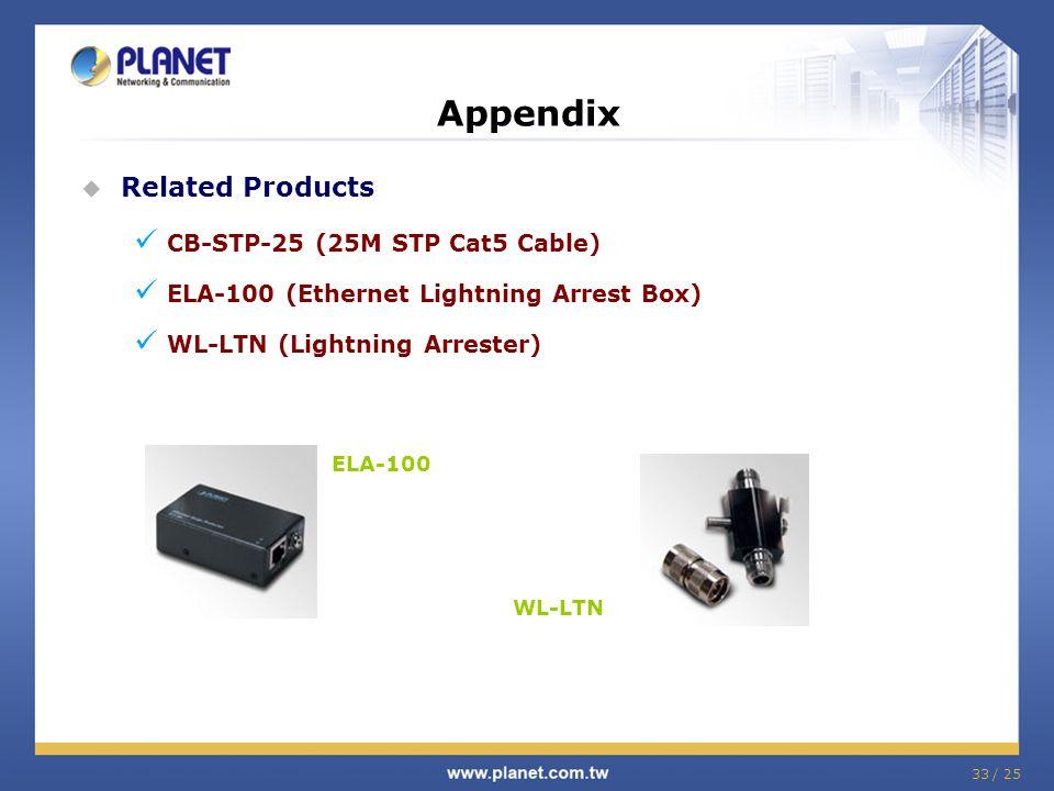 33 / 25 Related Products CB-STP-25 (25M STP Cat5 Cable) ELA-100 (Ethernet Lightning Arrest Box) WL-LTN (Lightning Arrester) Appendix ELA-100 WL-LTN