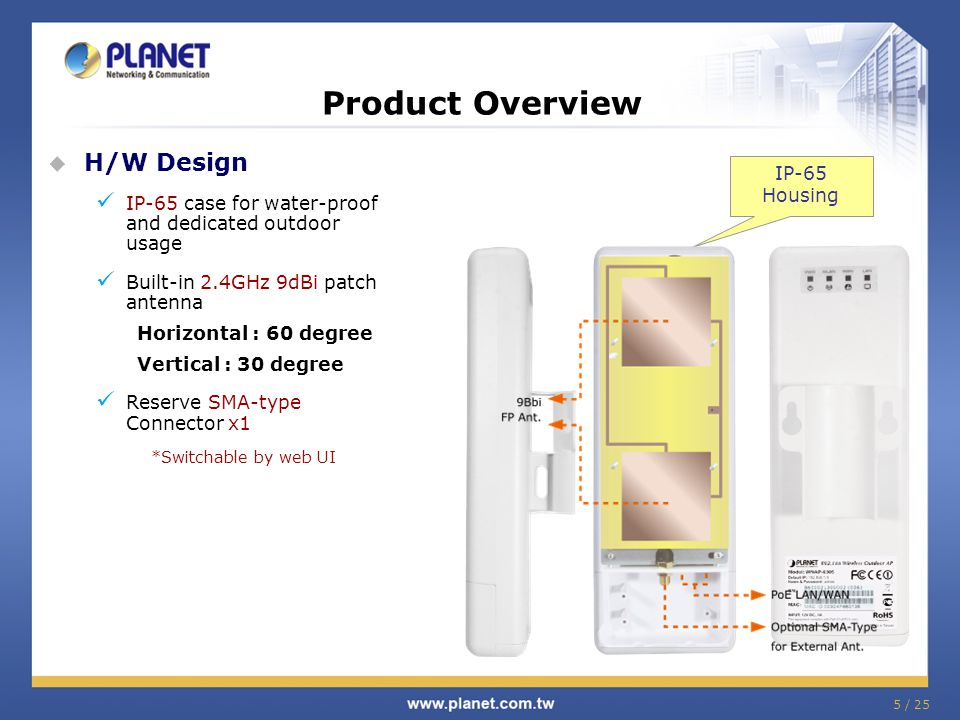5 / 25 Product Overview H/W Design IP-65 case for water-proof and dedicated outdoor usage Built-in 2.4GHz 9dBi patch antenna Horizontal : 60 degree Ve