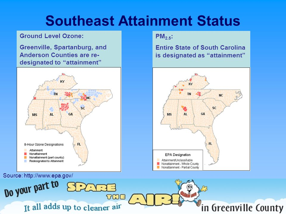 Southeast Attainment Status Source: http://www.epa.gov/ Ground Level Ozone: Greenville, Spartanburg, and Anderson Counties are re- designated to attai