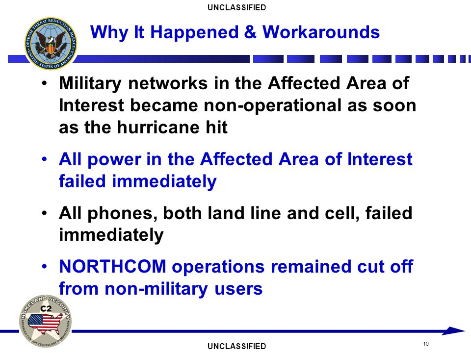 UNCLASSIFIED 10 Why It Happened & Workarounds Military networks in the Affected Area of Interest became non-operational as soon as the hurricane hit A
