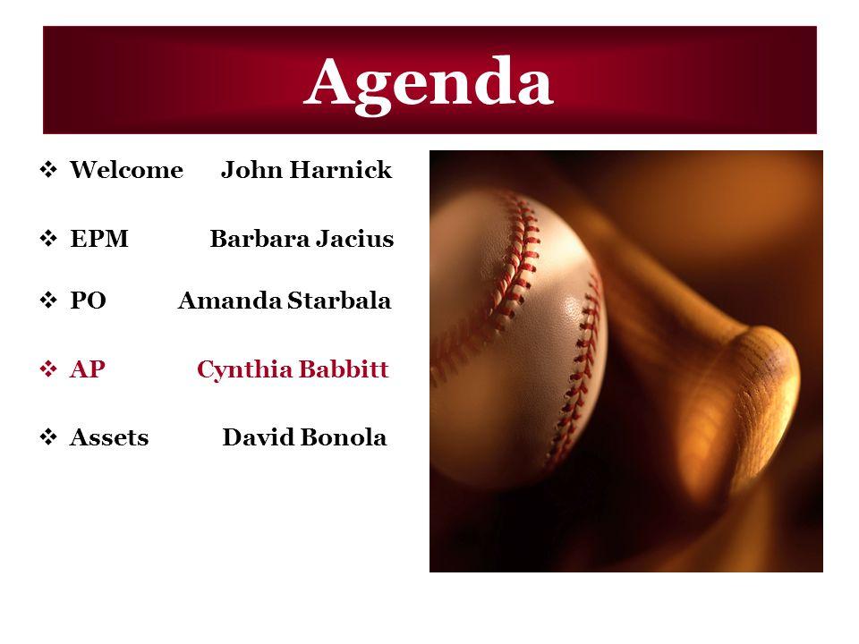 Agenda Welcome John Harnick EPMBarbara Jacius PO Amanda Starbala AP Cynthia Babbitt Assets David Bonola