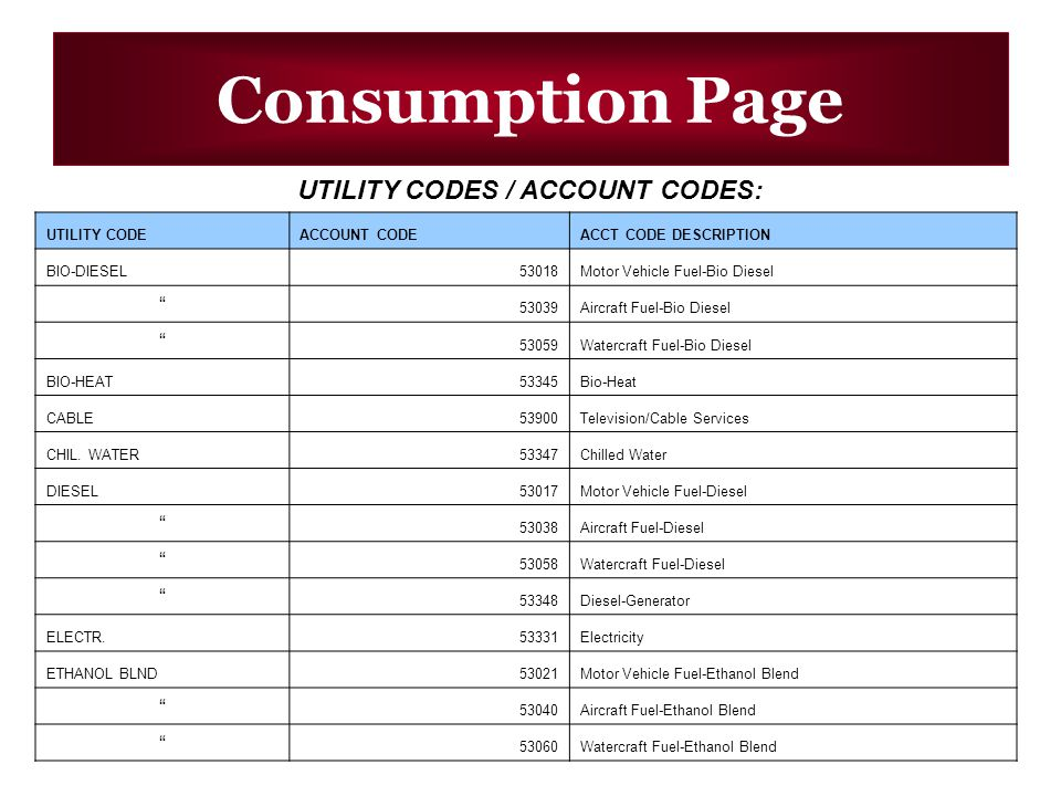 Consumption Page UTILITY CODES / ACCOUNT CODES: UTILITY CODEACCOUNT CODEACCT CODE DESCRIPTION BIO-DIESEL53018Motor Vehicle Fuel-Bio Diesel 53039Aircraft Fuel-Bio Diesel 53059Watercraft Fuel-Bio Diesel BIO-HEAT53345Bio-Heat CABLE53900Television/Cable Services CHIL.