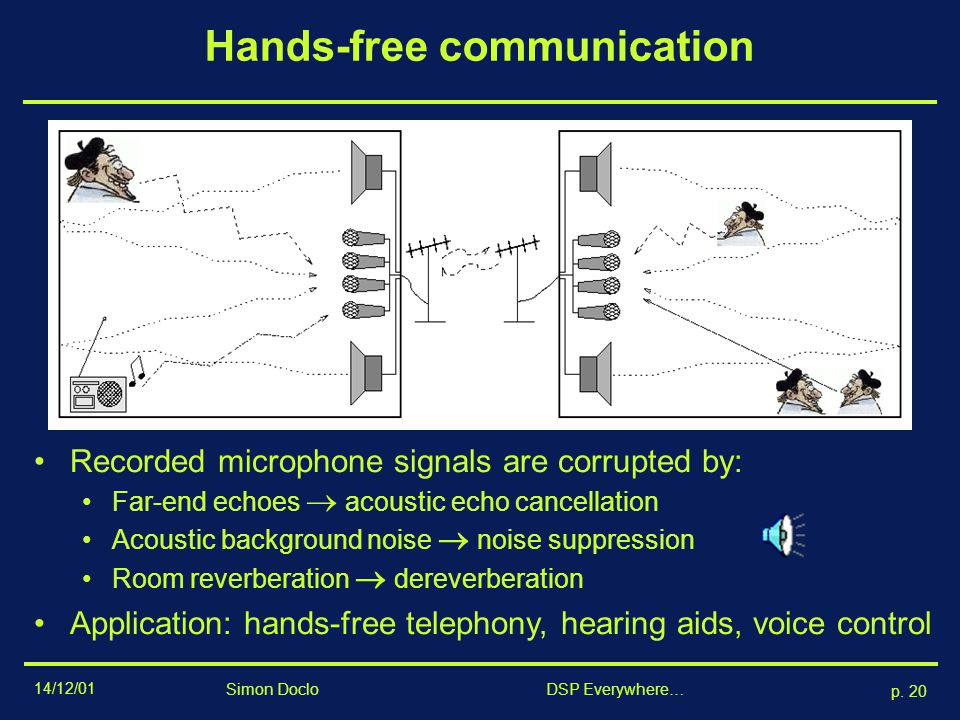 14/12/01 p. 19 Simon Doclo DSP Everywhere… Overview Introduction DSP in digital communications systems: –xDSL-modems: modulation, equalisation DSP in