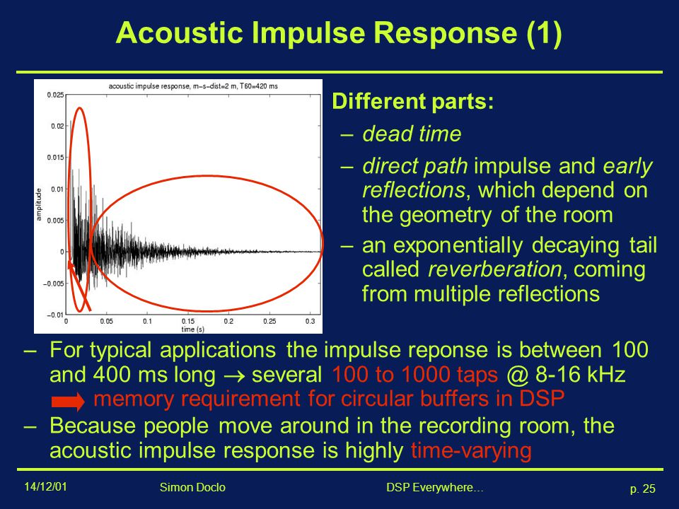 14/12/01 p. 24 Simon Doclo DSP Everywhere… Propagation of sound waves in an acoustic environment results in –signal attenuation –spectral distortion T
