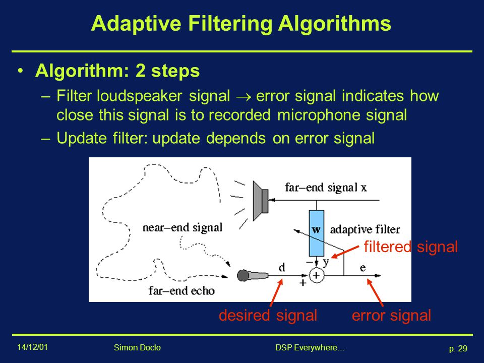 14/12/01 p. 28 Simon Doclo DSP Everywhere… AEC based on Adaptive Filtering Goal: Identify acoustic impulse response h[k] and subtract filtered loudspe