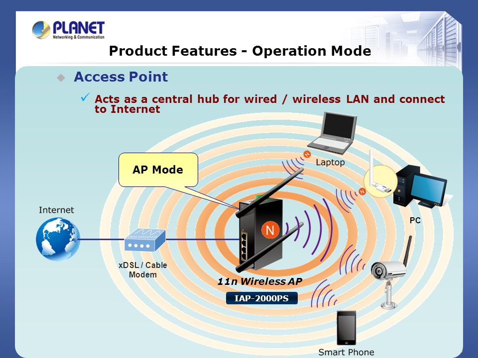 18 / 25 Product Features - Operation Mode Access Point Acts as a central hub for wired / wireless LAN and connect to Internet PC 11n Wireless AP IAP-2