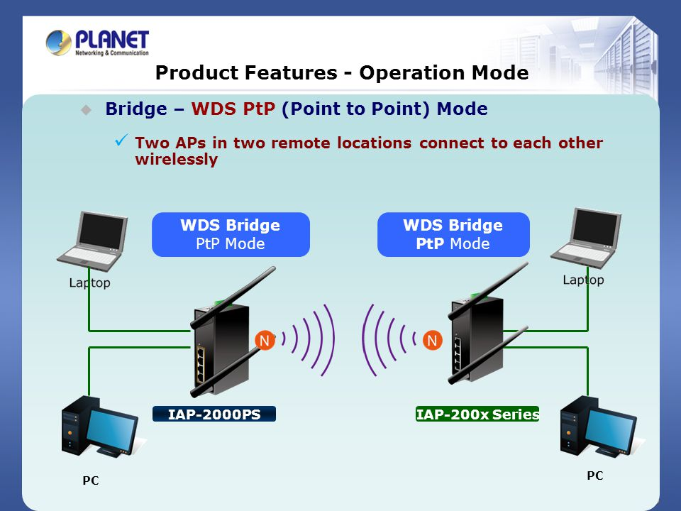 20 / 25 Product Features - Operation Mode Bridge – WDS PtP (Point to Point) Mode Two APs in two remote locations connect to each other wirelessly WDS