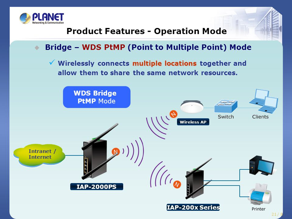 21 / 8 Product Features - Operation Mode Bridge – WDS PtMP (Point to Multiple Point) Mode multiple locations Wirelessly connects multiple locations to