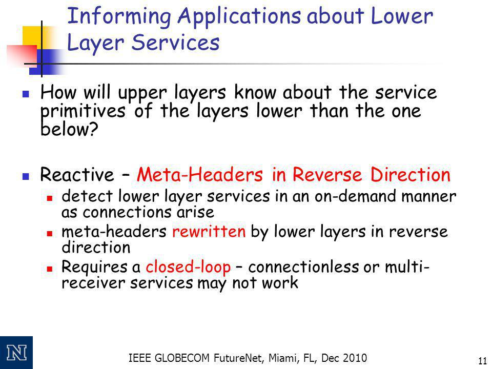 IEEE GLOBECOM FutureNet, Miami, FL, Dec 2010 11 Informing Applications about Lower Layer Services How will upper layers know about the service primitives of the layers lower than the one below.