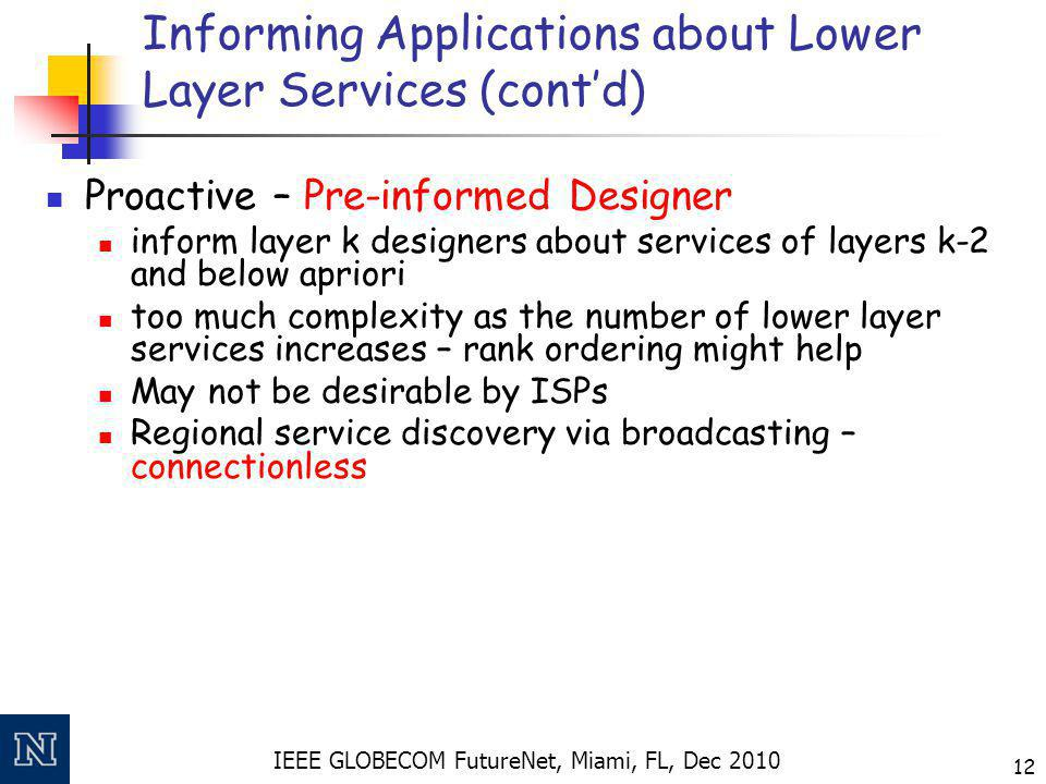 IEEE GLOBECOM FutureNet, Miami, FL, Dec 2010 12 Informing Applications about Lower Layer Services (contd) Proactive – Pre-informed Designer inform lay