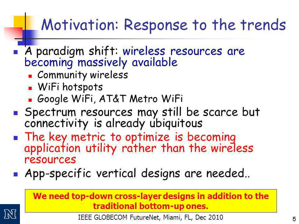 IEEE GLOBECOM FutureNet, Miami, FL, Dec 2010 5 Motivation: Response to the trends A paradigm shift: wireless resources are becoming massively availabl