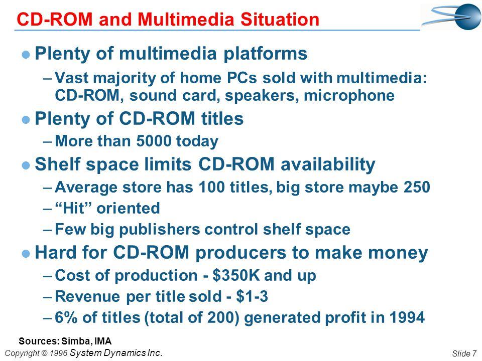 Slide 7 Copyright © 1996 System Dynamics Inc.