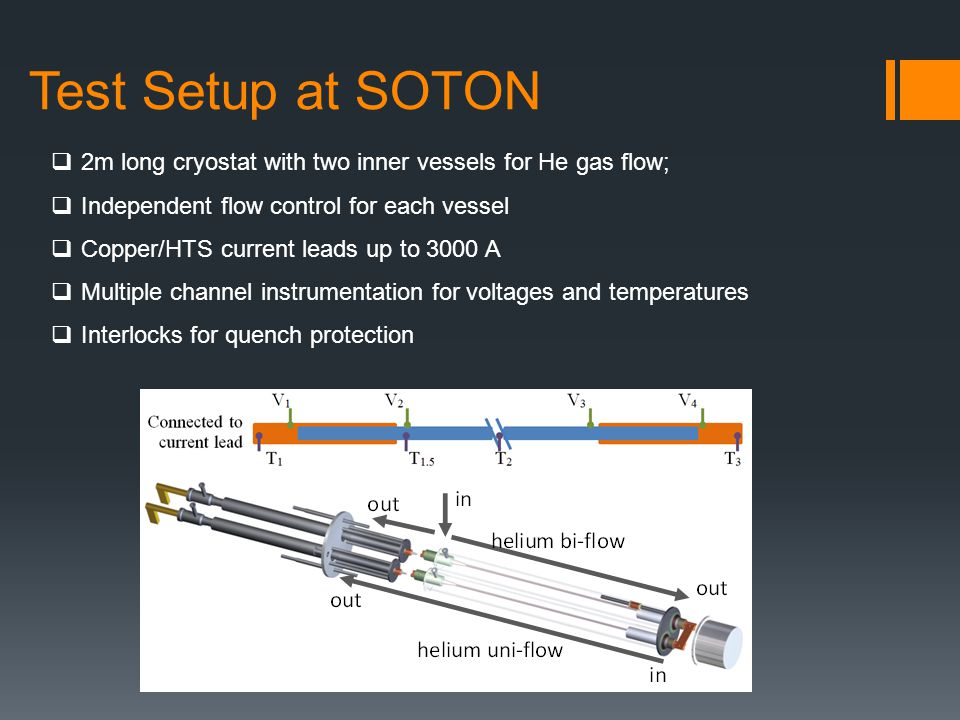 Test Setup at SOTON 2m long cryostat with two inner vessels for He gas flow; Independent flow control for each vessel Copper/HTS current leads up to 3000 A Multiple channel instrumentation for voltages and temperatures Interlocks for quench protection