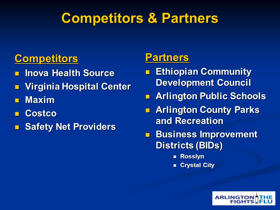 Competitors & Partners Competitors Inova Health Source Inova Health Source Virginia Hospital Center Virginia Hospital Center Maxim Maxim Costco Costco Safety Net Providers Safety Net Providers Partners Ethiopian Community Development Council Ethiopian Community Development Council Arlington Public Schools Arlington Public Schools Arlington County Parks and Recreation Arlington County Parks and Recreation Business Improvement Districts (BIDs) Business Improvement Districts (BIDs) Rosslyn Rosslyn Crystal City Crystal City