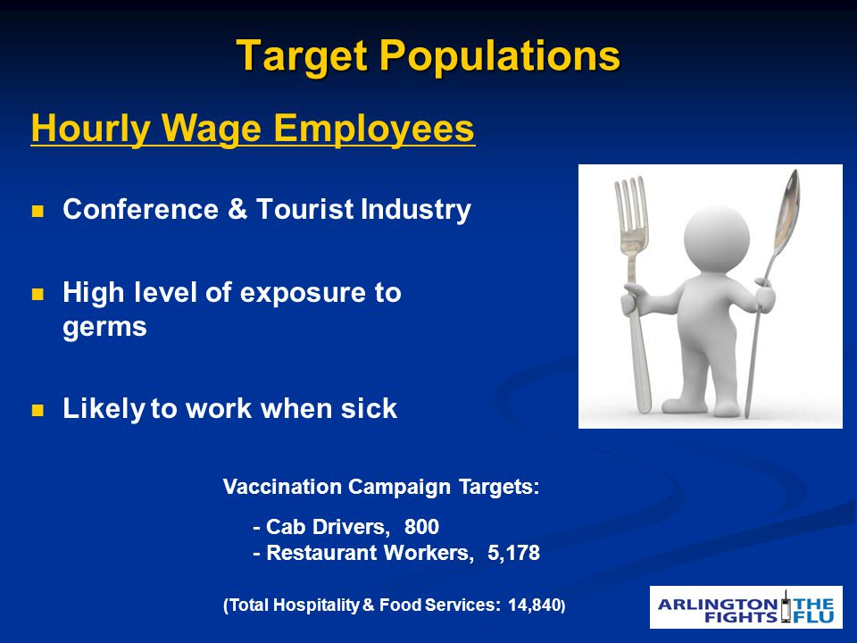 Target Populations Hourly Wage Employees Conference & Tourist Industry High level of exposure to germs Likely to work when sick Vaccination Campaign Targets: - Cab Drivers, 800 - Restaurant Workers, 5,178 (Total Hospitality & Food Services: 14,840 )