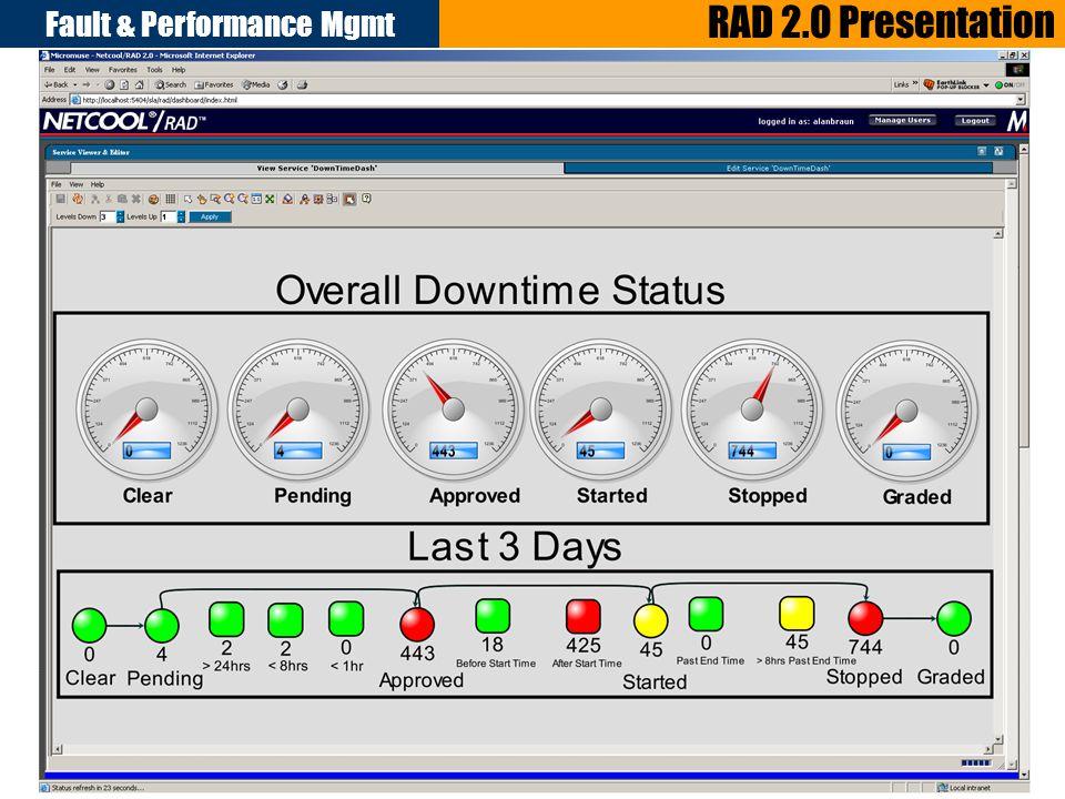Fault & Performance Mgmt 20 RAD 2.0 Presentation