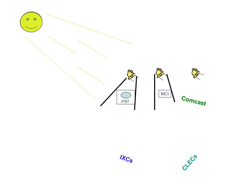 AT&T MCI CLECs IXCs Comcast