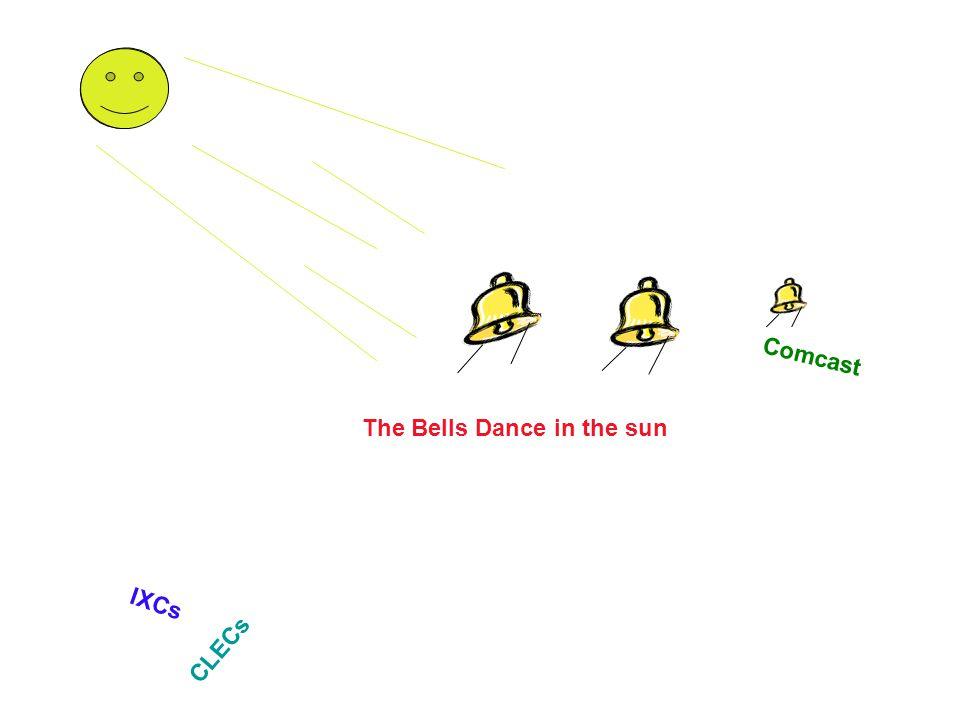 The Bells Dance in the sun CLECs IXCs Comcast