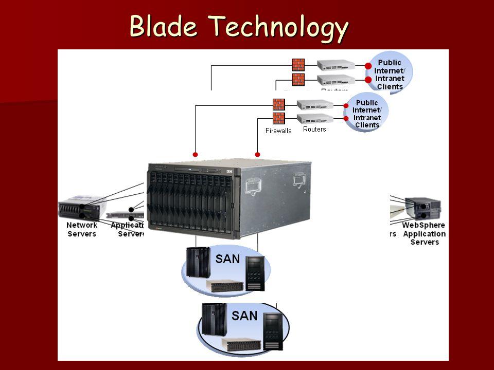 Blade Technology