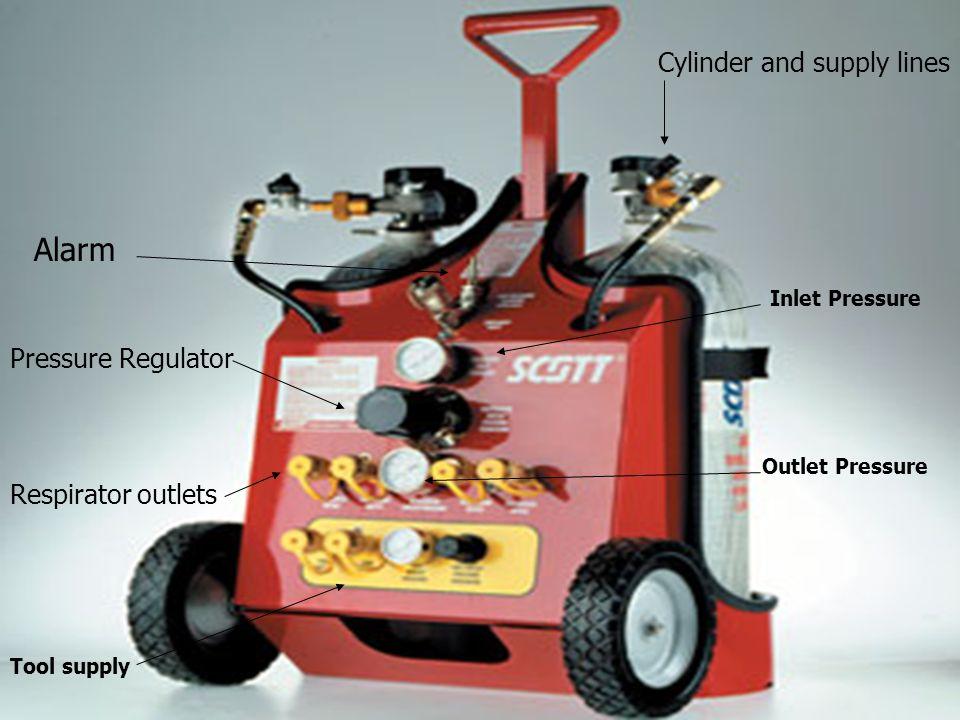 Alarm Respirator outlets Tool supply Cylinder and supply lines Pressure Regulator Inlet Pressure Outlet Pressure