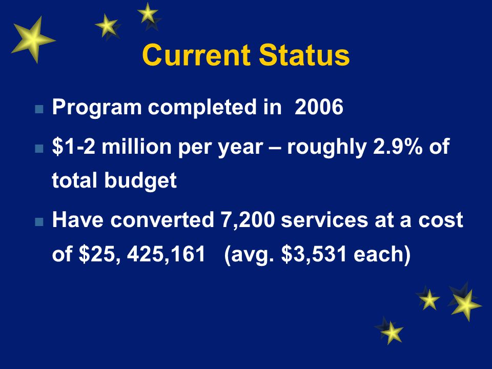 Current Status Program completed in 2006 $1-2 million per year – roughly 2.9% of total budget Have converted 7,200 services at a cost of $25, 425,161 (avg.