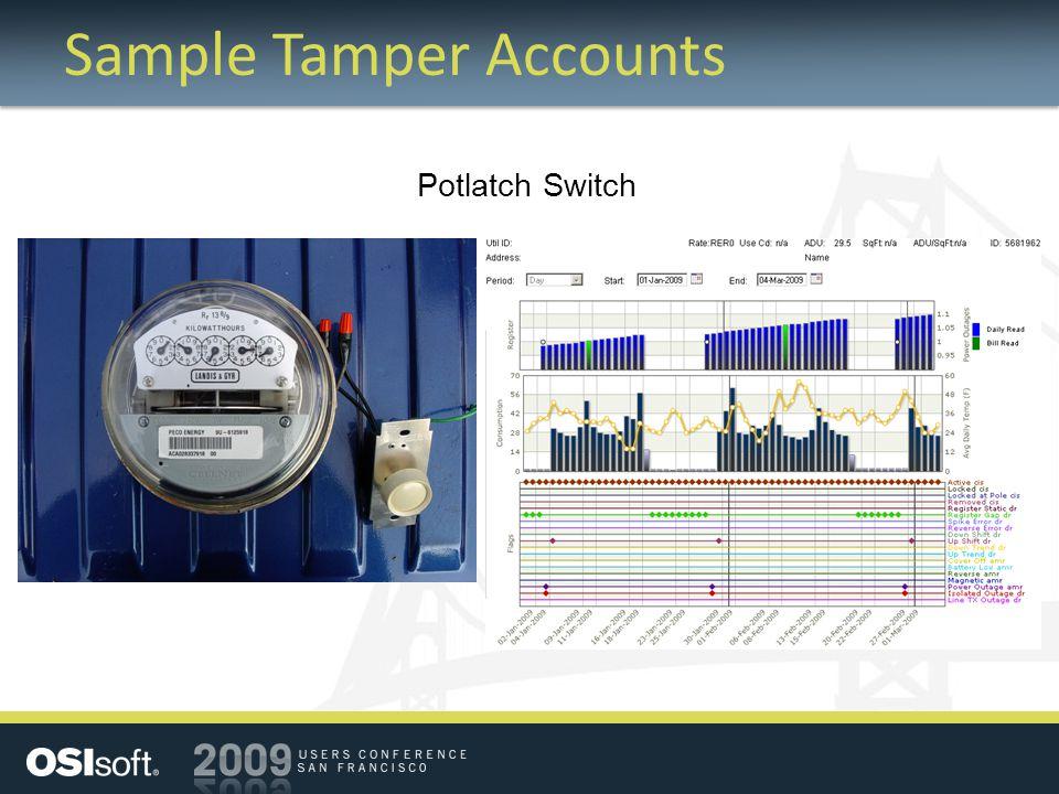 Sample Tamper Accounts Potlatch Switch