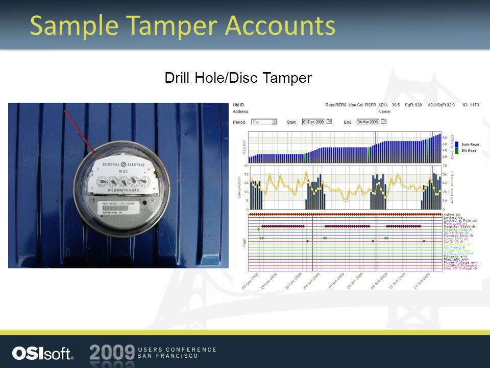 Sample Tamper Accounts Drill Hole/Disc Tamper
