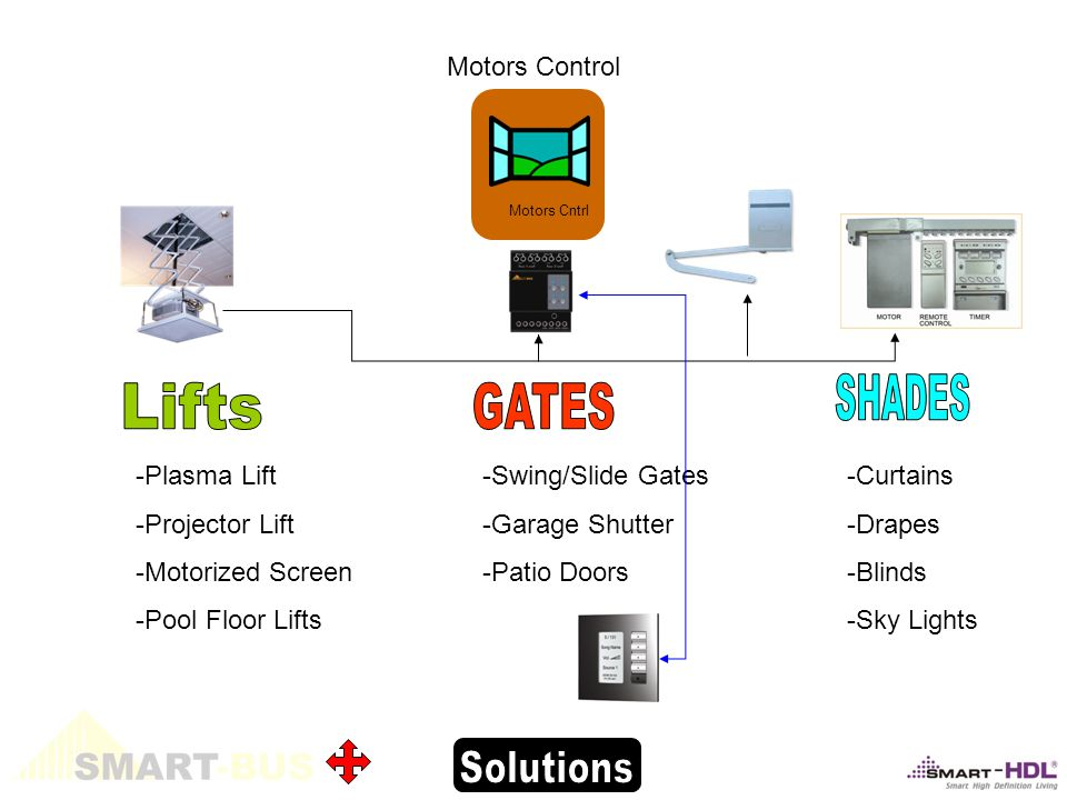 -Plasma Lift -Projector Lift -Motorized Screen -Pool Floor Lifts -Swing/Slide Gates -Garage Shutter -Patio Doors -Curtains -Drapes -Blinds -Sky Lights Motors Control Motors Cntrl