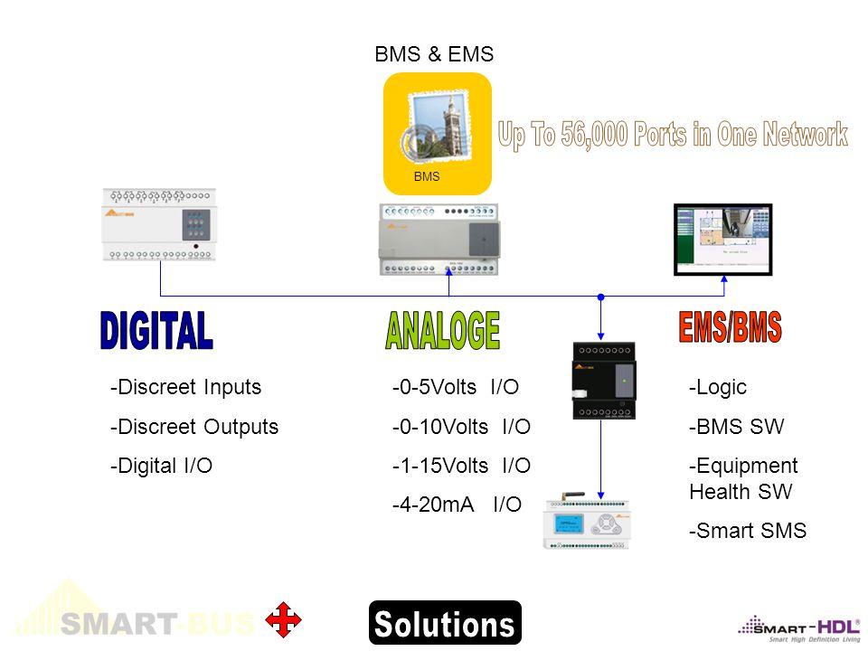 -Discreet Inputs -Discreet Outputs -Digital I/O -0-5Volts I/O -0-10Volts I/O -1-15Volts I/O -4-20mA I/O -Logic -BMS SW -Equipment Health SW -Smart SMS BMS & EMS BMS