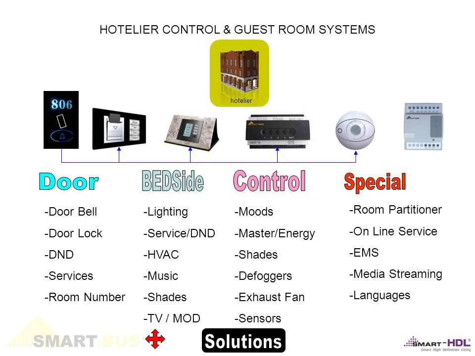 -Door Bell -Door Lock -DND -Services -Room Number -Moods -Master/Energy -Shades -Defoggers -Exhaust Fan -Sensors HOTELIER CONTROL & GUEST ROOM SYSTEMS -Room Partitioner -On Line Service -EMS -Media Streaming -Languages -Lighting -Service/DND -HVAC -Music -Shades -TV / MOD hotelier