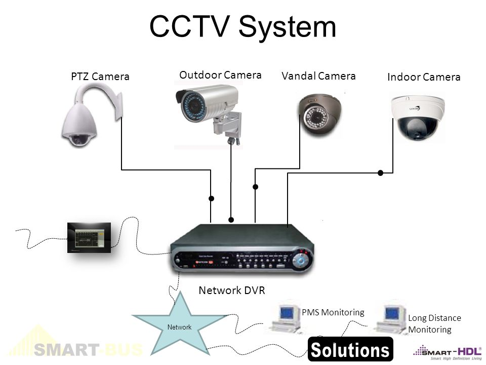 Network DVR CCTV System PTZ Camera Indoor Camera Vandal Camera Outdoor Camera Network PMS Monitoring Long Distance Monitoring