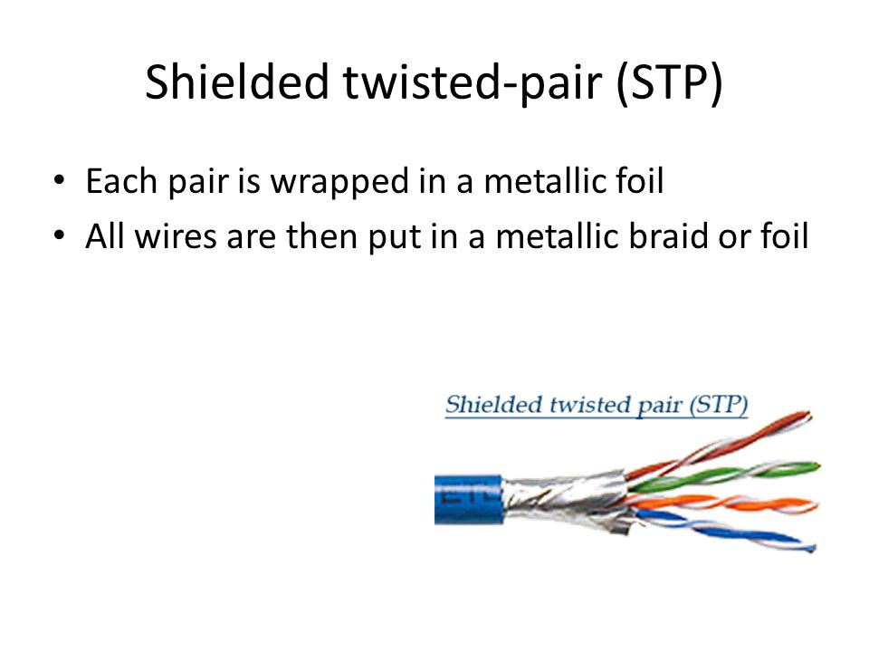 Coaxial Cable Copper-cored cable Has heavy shielding Used to connect to networks