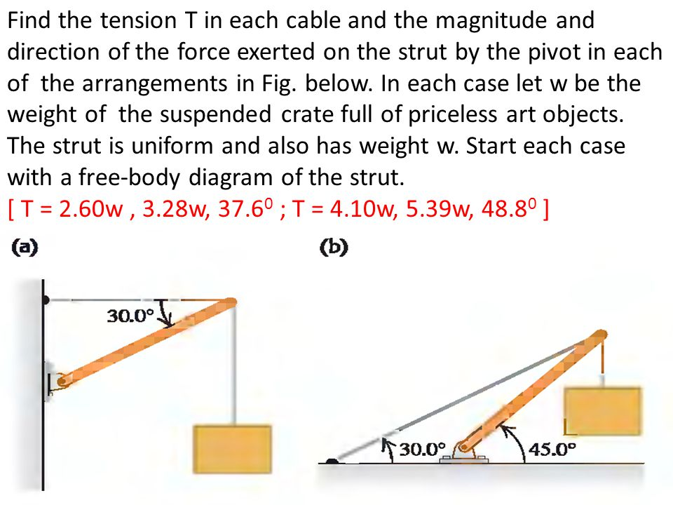 Find the tension T in each cable and the magnitude and direction of the force exerted on the strut by the pivot in each of the arrangements in Fig. be