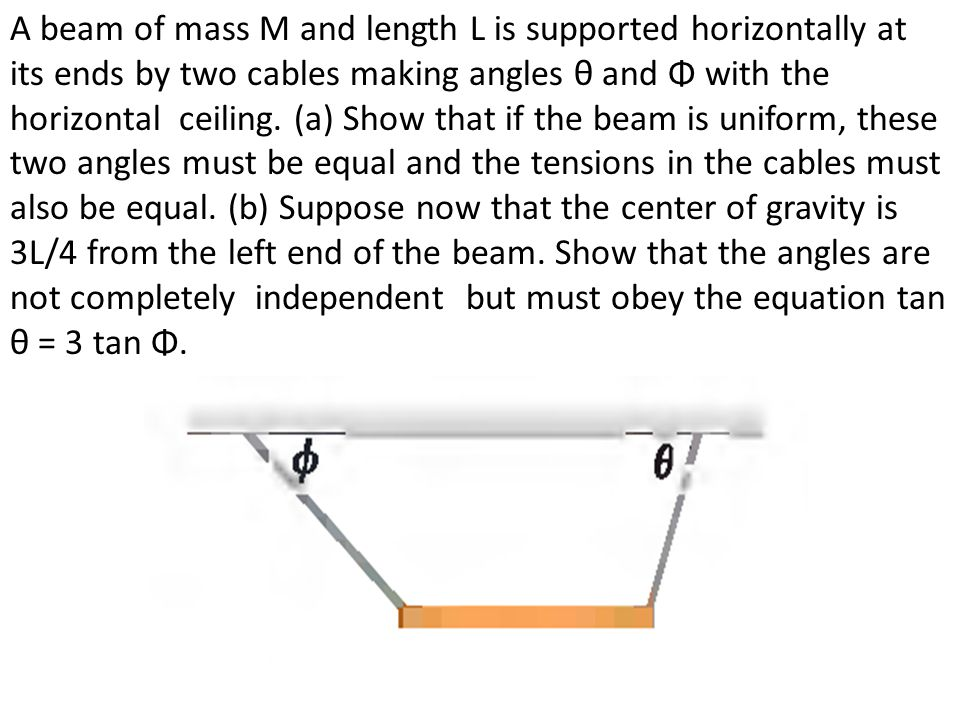 A beam of mass M and length L is supported horizontally at its ends by two cables making angles θ and Φ with the horizontal ceiling. (a) Show that if