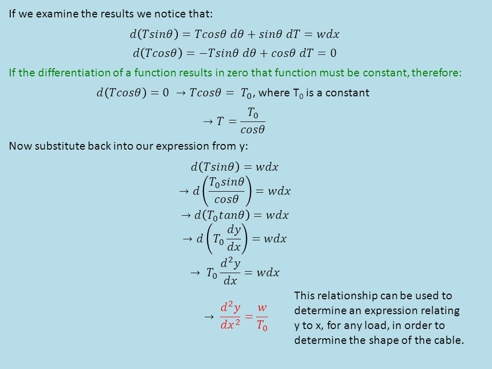 If we examine the results we notice that: If the differentiation of a function results in zero that function must be constant, therefore: Now substitute back into our expression from y: This relationship can be used to determine an expression relating y to x, for any load, in order to determine the shape of the cable.