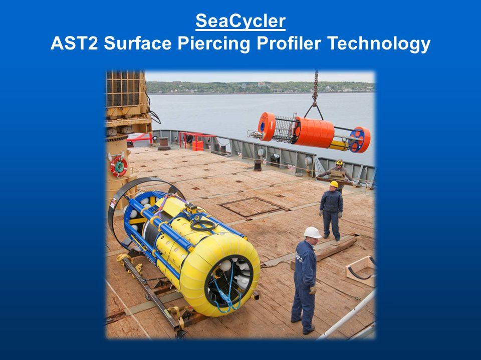 SeaCycler AST2 Surface Piercing Profiler Technology
